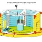 Разработка спасательного модуля